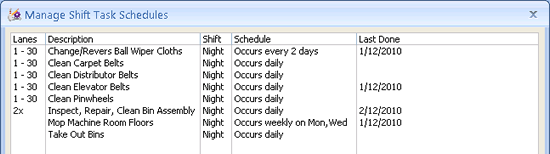 Manage shift task schedules